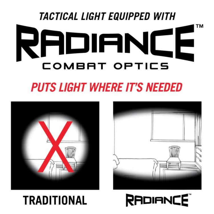 Taktická svítilna Viridian RTL